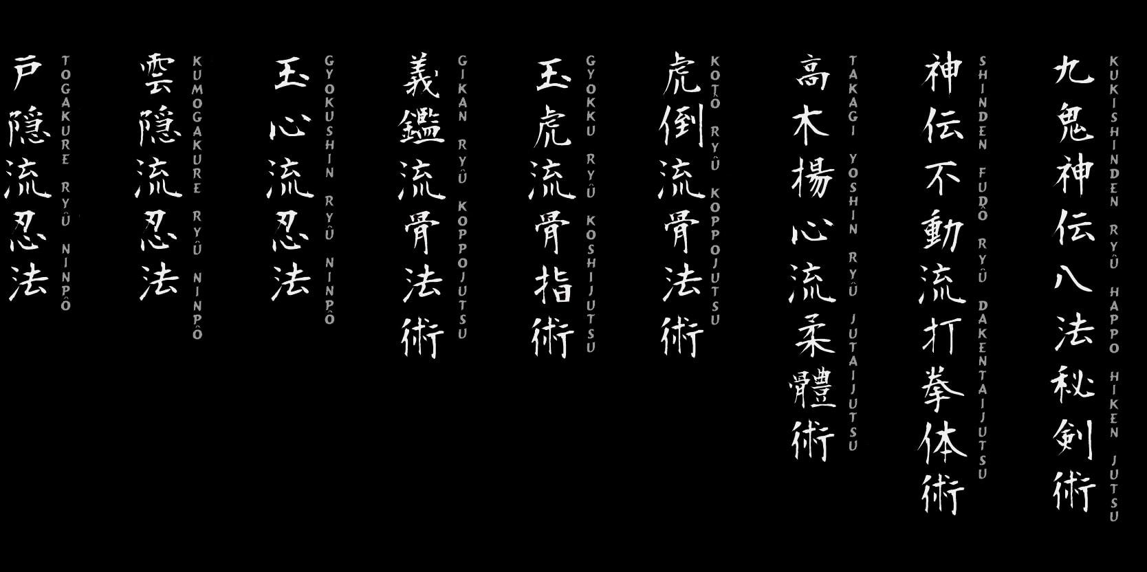 Nine Schools of Bujinkan